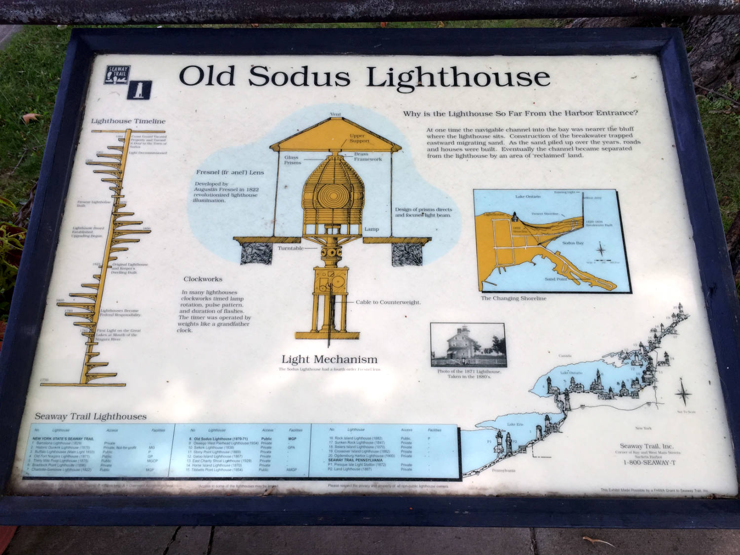 Instructional Signage at Sodus Bay Lighthouse Museum