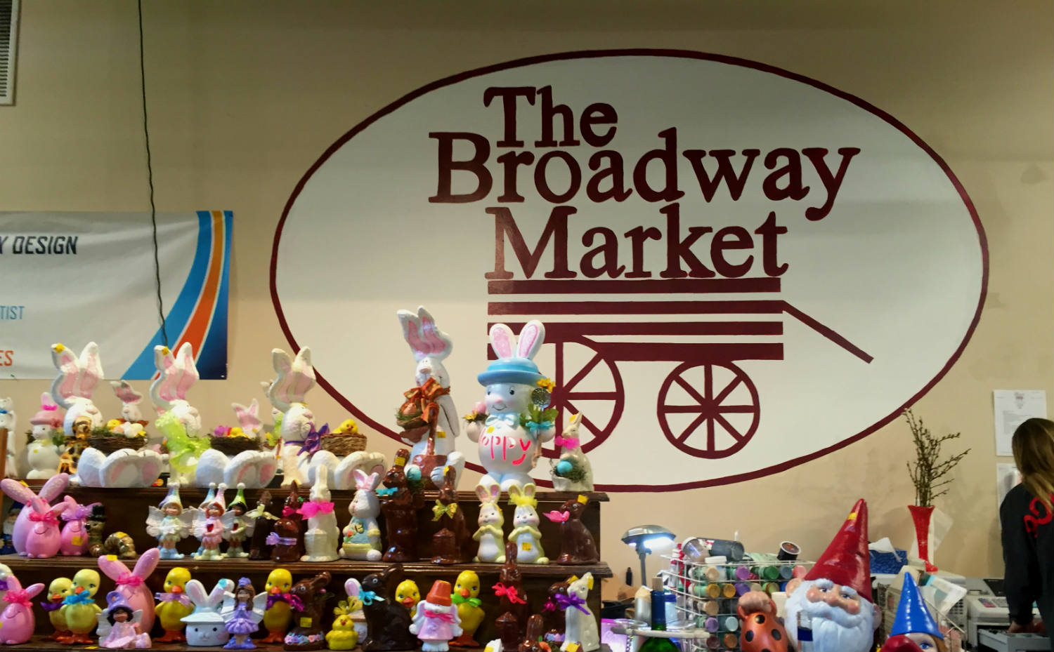 Easter at the Broadway Market in Buffalo, New York - Featured Image
