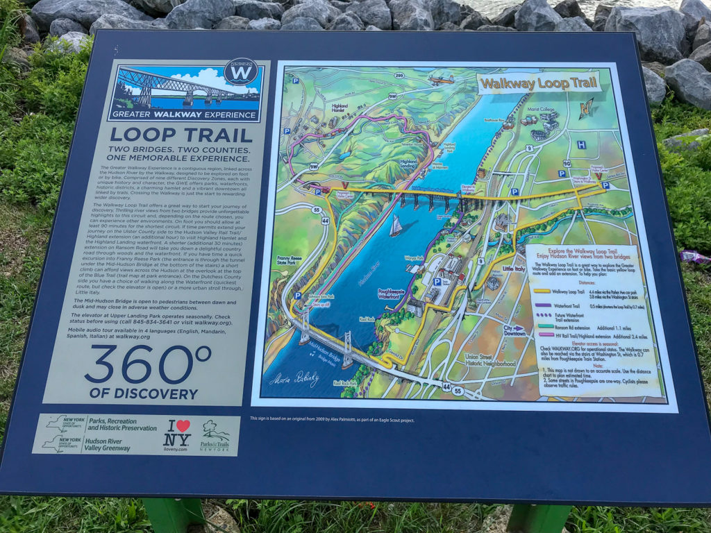 Loops Trail Signage for Greater Walkway Experience in Hudson Valley